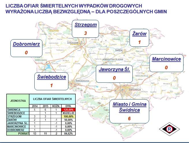 mapka ofiary wypadków