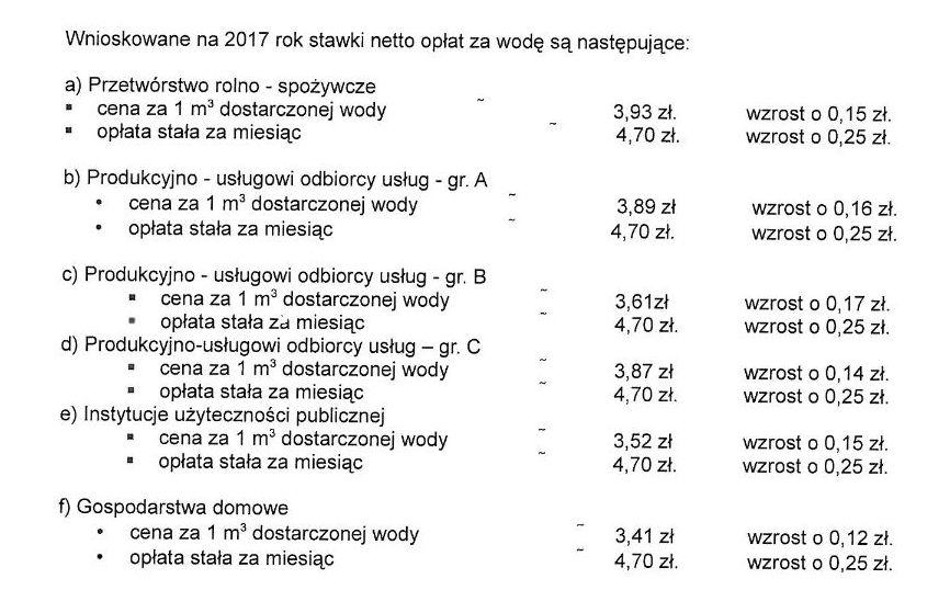 woda-ceny-2017